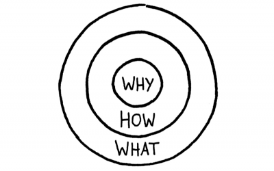 When You Know Your Why